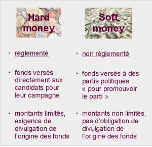 hard_money_soft_money